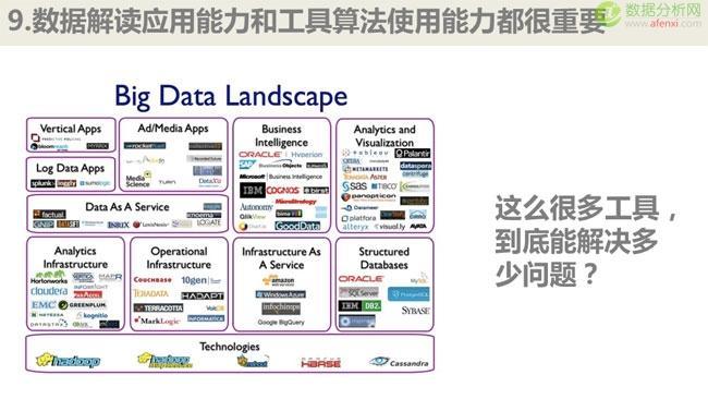 9.数据解读应用能力和工具算法使用能力都很重要