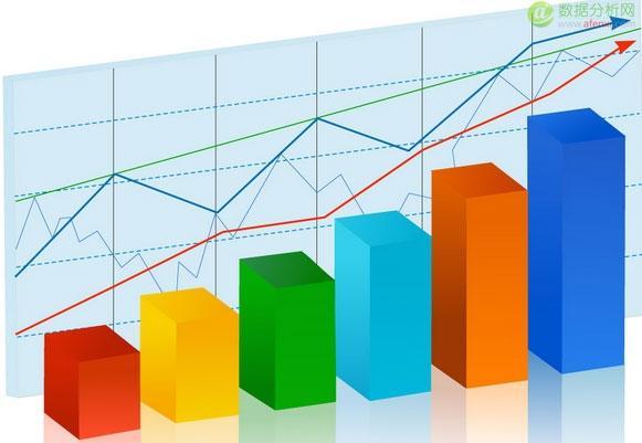 统计学与数据挖掘