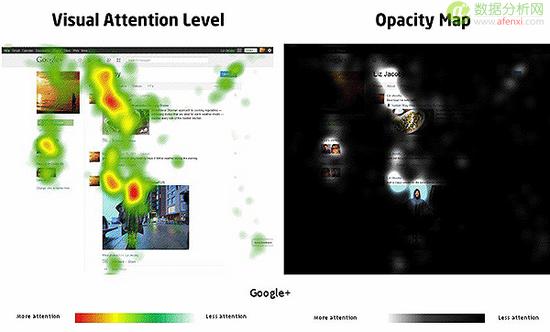 搞懂5种数据可视化方法,胜任90%热门信息图设计