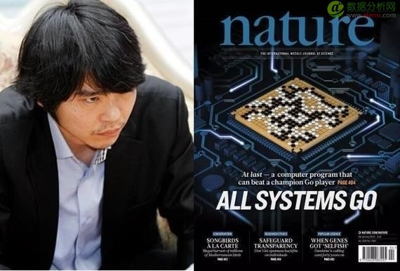 李开复:AlphaGo 若打败了世界冠军,意味着什么?