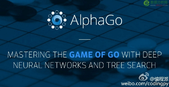 AlphaGo背后的搜索算法:蒙特卡罗树搜索-数据分析网