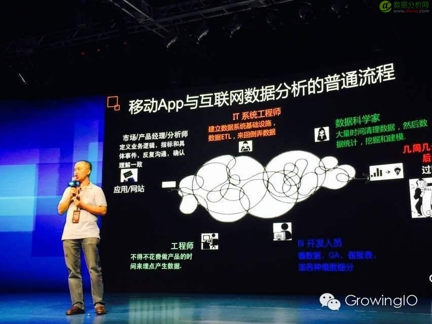 GrowingIO用户行为数据分析:张溪梦参加7牛会数据时代峰会,发表用数据分析创造商业价值的主题演讲.jpg