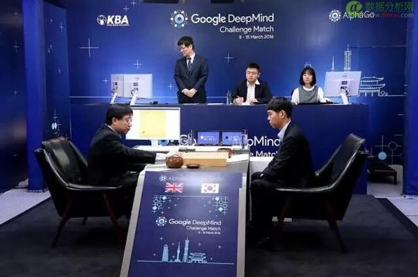 AlphaGo 与李世石的对战会推动人类的极限还是机器学习的进步和觉醒?
