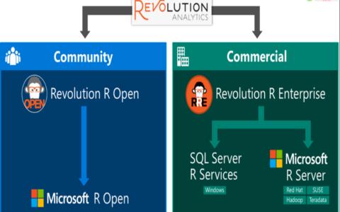 微软为Visual Studio发布R工具,免费开源且多项新功能