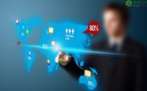如何搭建数据化运营系统