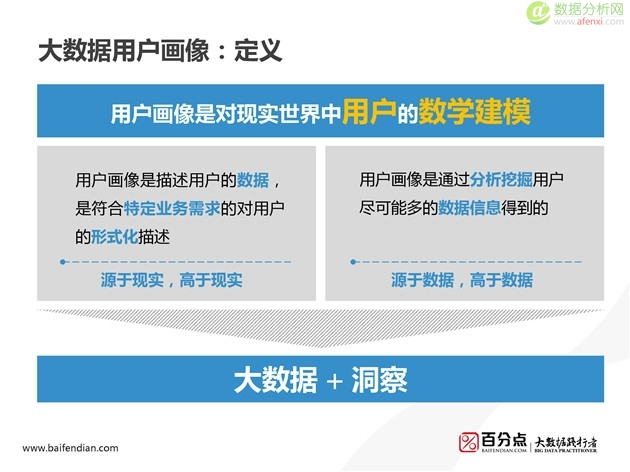 百分点研发总监苏海波:大数据用户画像的方法及营销实践