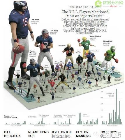 数据思维从娃娃抓起,利用体育运动分析讲解数学