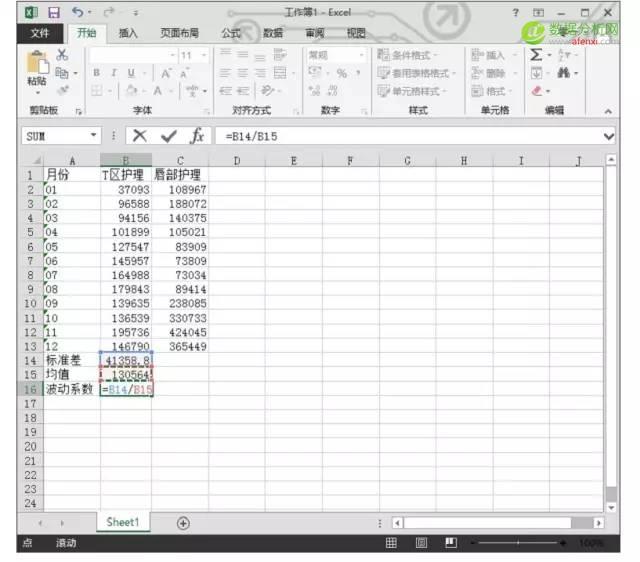 万变归宗:数据分析市场能不能做?能做多大?