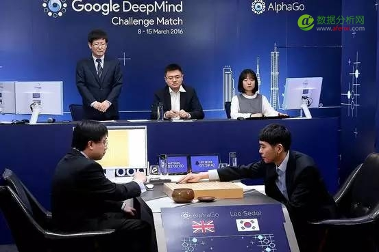 人工智能革命探秘 ? 上篇