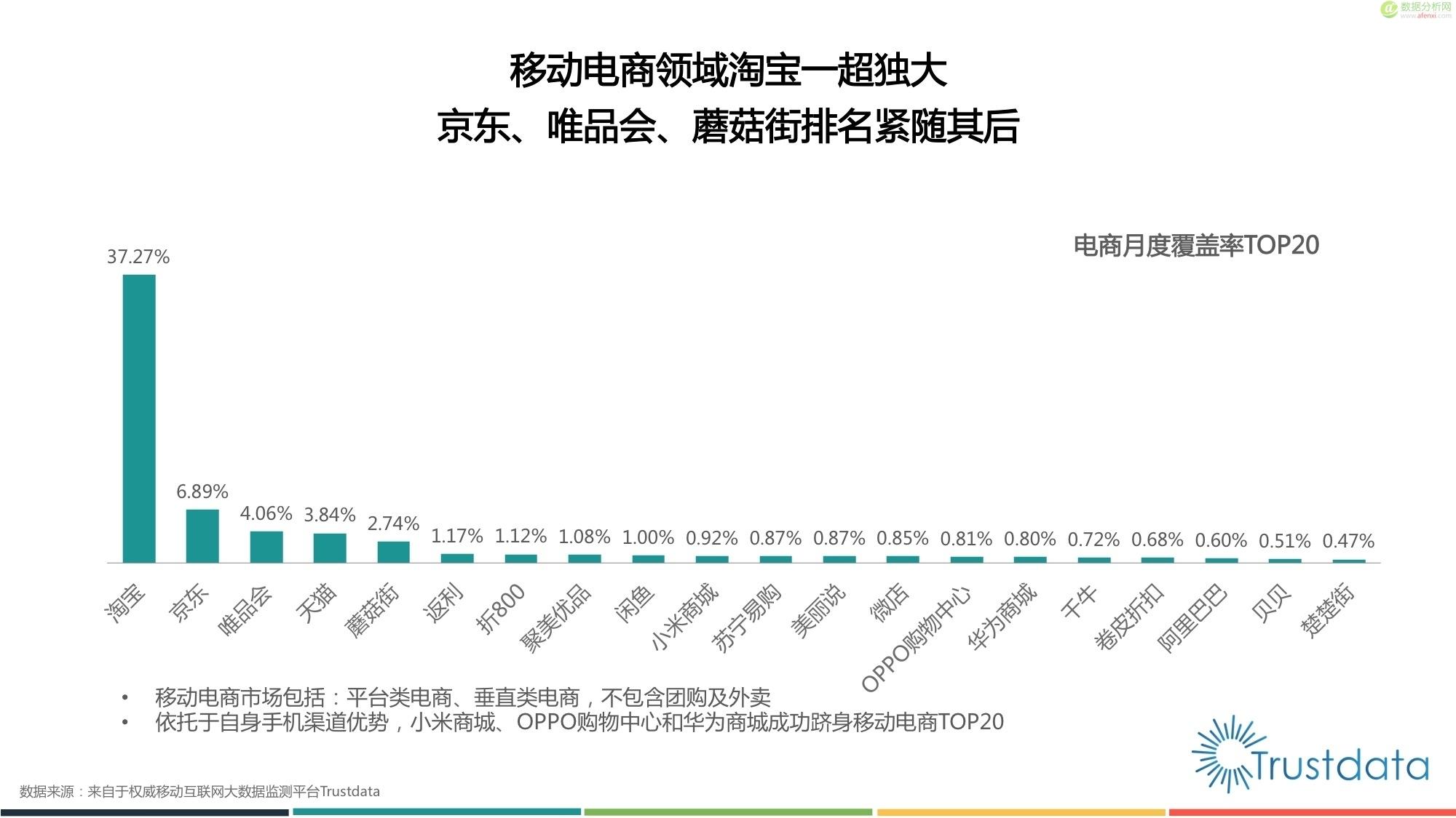 Trustdata:《2015年中国移动互联网行业发展分析报告》