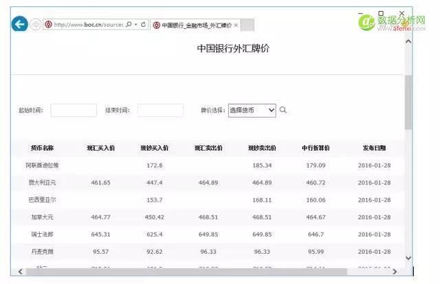 Excel2016四个超强的数据分析功能