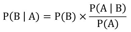 朴素贝叶斯分类和预测算法的原理及实现
