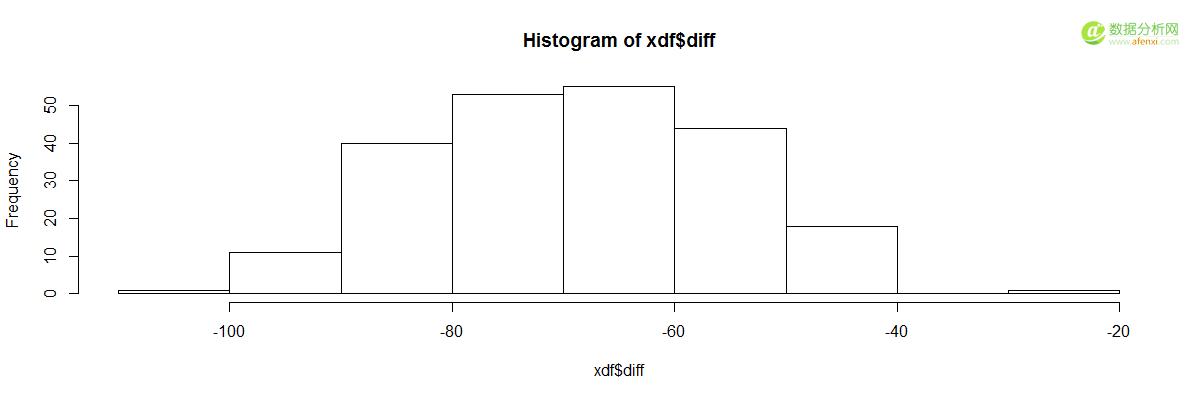 R语言构建配对交易量化模型