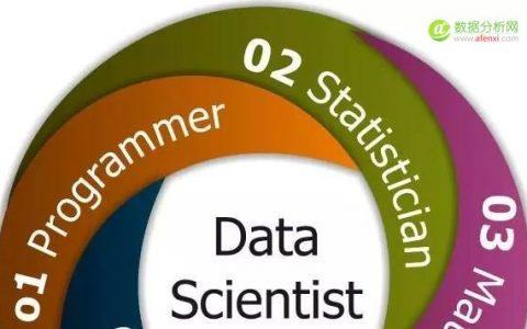 硅谷视角:一个数据科学家首先应该做的5件事