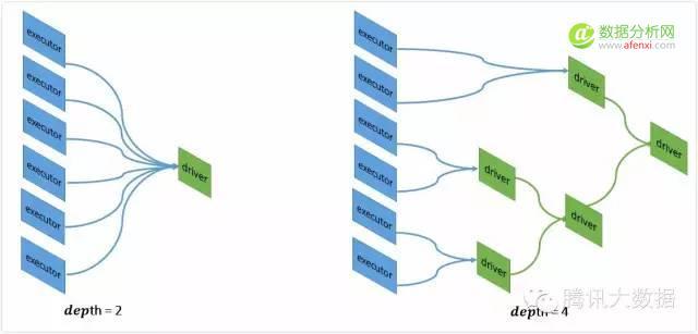 解密深度学习在智能推荐系统的实践与应用
