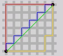 数据挖掘化功大法(8)——相似性和相异性