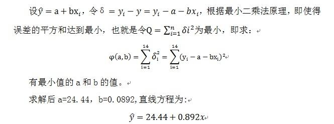 基于最小二乘法的异常行为分析模型设计