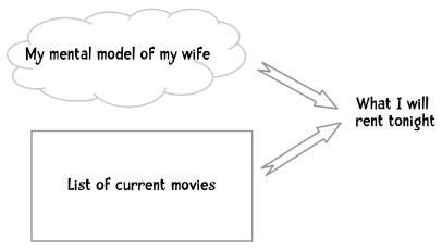 面向程序员的数据挖掘指南1:数据挖掘是什么?