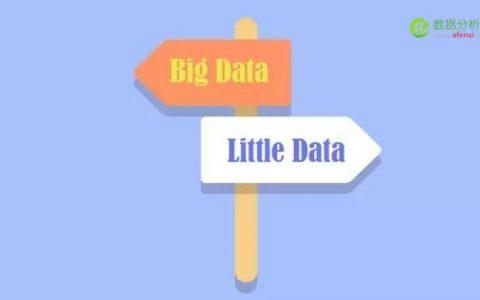 人人都在谈大数据,为什么小数据可以深谙B2B市场之道?