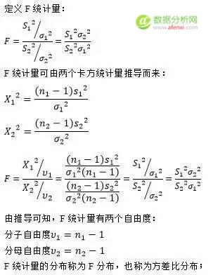 小白学统计(51)两样本估计和假设检验基础