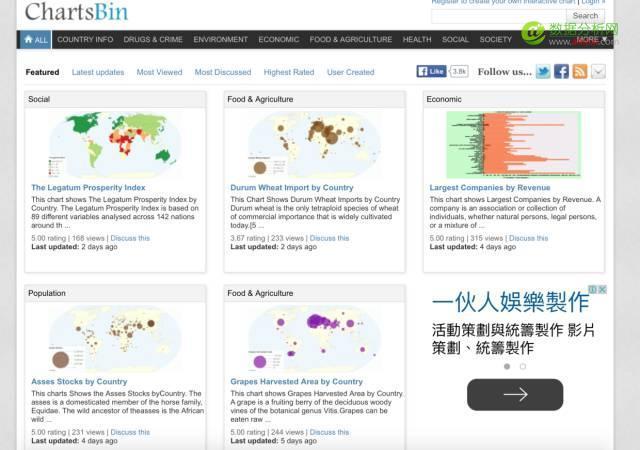 推荐10个信息图制作网站,提高信息传递效果