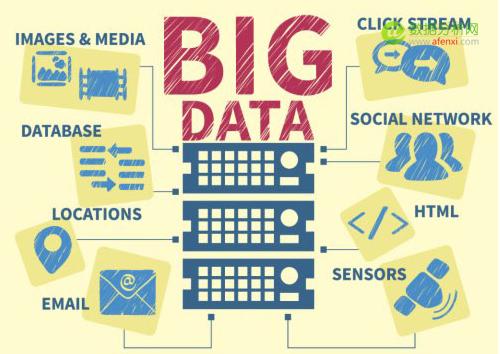 天龙八步:传统企业大数据运营的一些思考