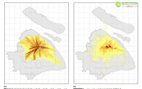 数据分析告诉你:在上海上班,坐地铁和开车哪个更快?