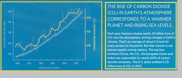 【世界地球日】大数据和预测分析技术如何帮助人类管理环境变化?