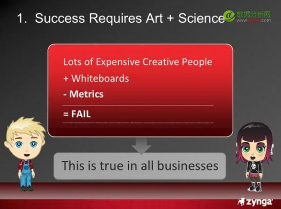 Zynga:一家伪装成游戏公司的数据公司