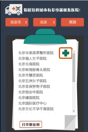 R语言实现莆田医院的可视化