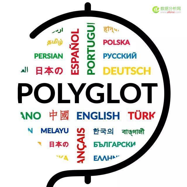 用Python做自然语言处理必知的八个工具