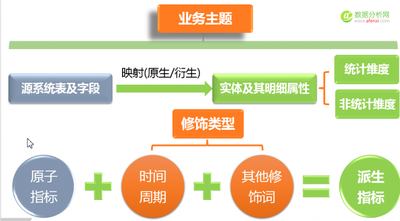 干货:解码OneData,传说中的阿里数据中台是如何练成的?