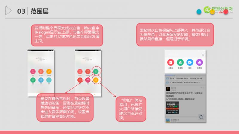 新浪微博与百度贴吧移动社交功能的竞品分析