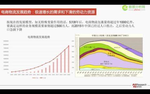 预测|电商物流未来发展的三大趋势