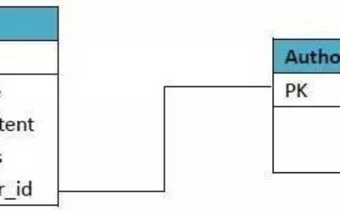 5款主流NoSQL数据库全方位对比分析,到底哪家强?