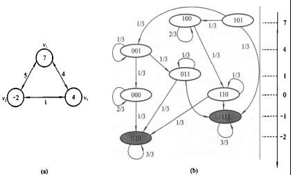 神经网络从被人忽悠到忽悠人(六)-数据分析网