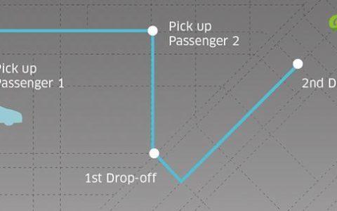 解密Uber数据科学团队路径选择算法的优化之路