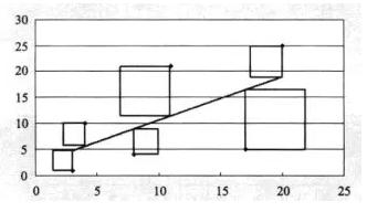 用Excel做回归分析的详细步骤