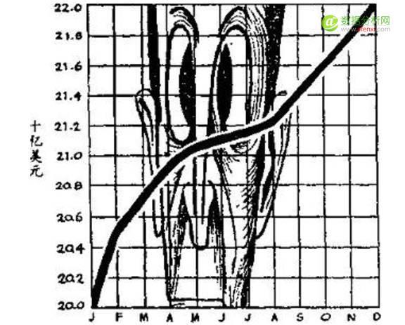 傅一平:数据说谎的艺术