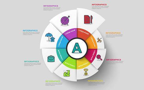 什么是数据导向营销?数据在手,一切都可能发生!