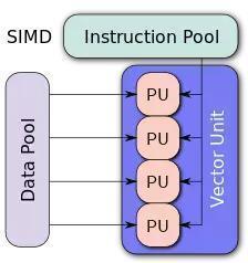 硅谷王川:深度学习有多深?学了究竟有几分?(3)