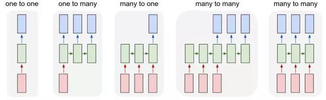 硅谷王川:深度学习有多深?学了究竟有几分?(11)