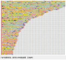 【案例】数据可视化——用户行为序列图-数据分析网
