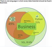 一份机器学习资料整理,全是干货!-数据分析网
