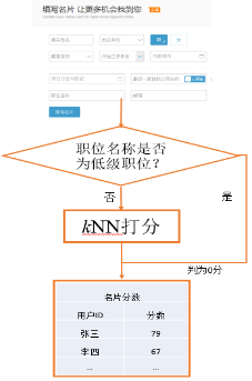 zidongfaxian3