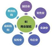BI建模原则和常见问题-数据分析网