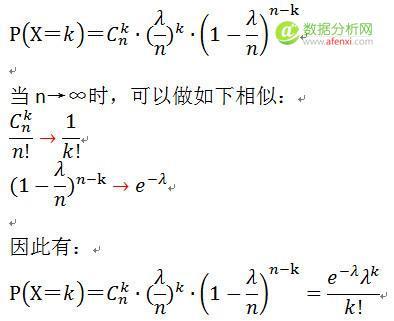 小白学统计(14)离散型随机变量概率分布——泊松分布
