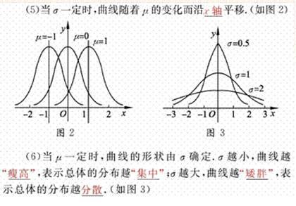 小白学统计(19)连续型随机变量概率分布——正态分布