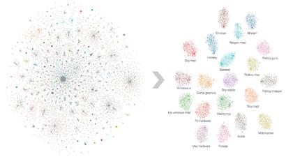 深度学习与拓扑数据分析结合的6个惊人案例