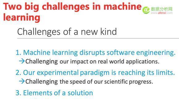 小团队如何撬动大数据?当当推荐团队的机器学习实践